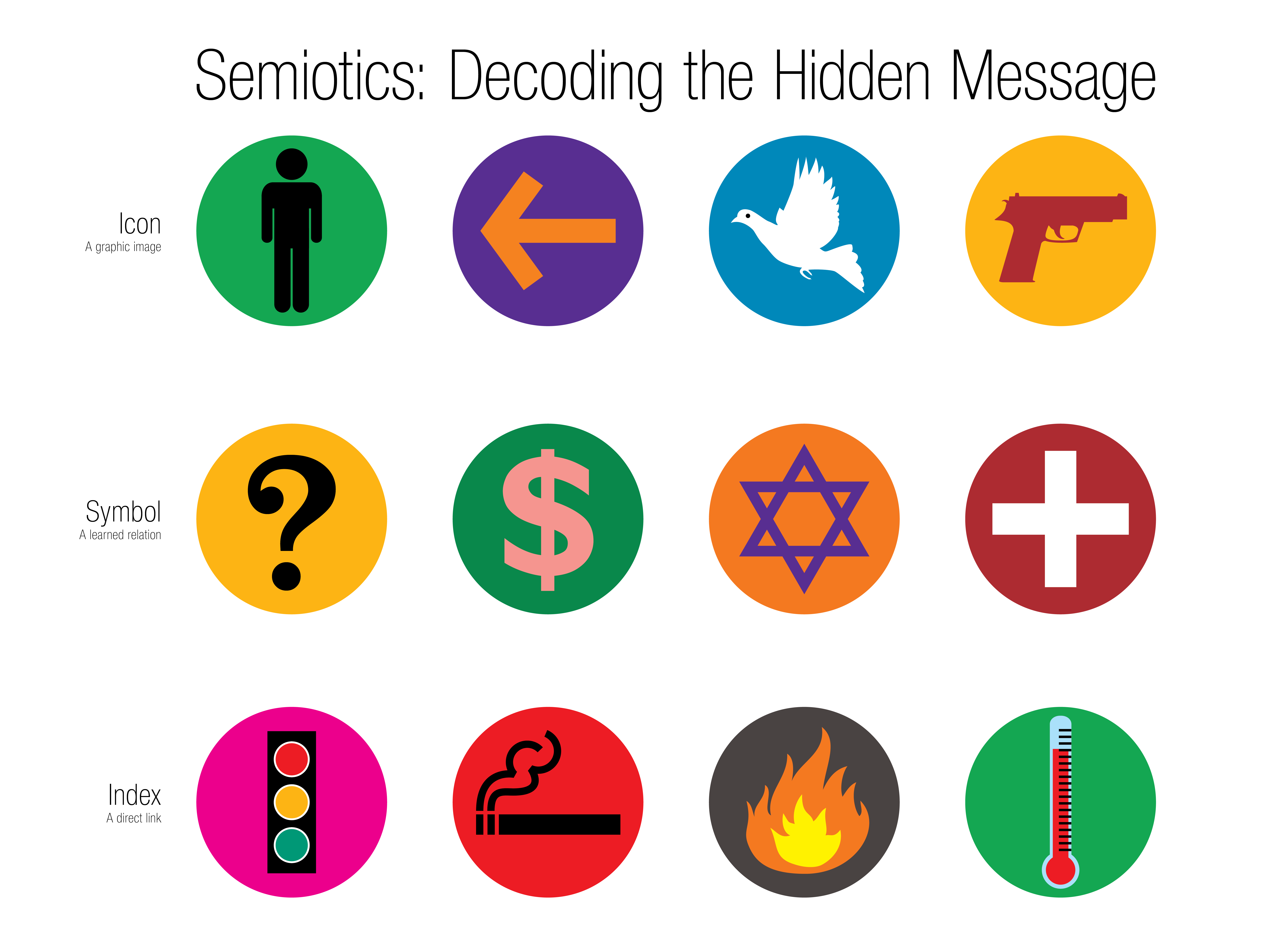 semiotics in art history Pictorial semiotics is intimately connected to art history and theory it goes beyond them both in at least one fundamental way, however.